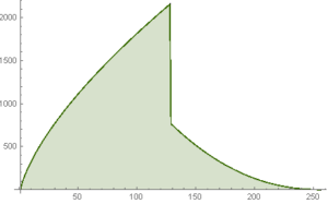 hill-function unsmoothed